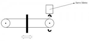 Servo motor function